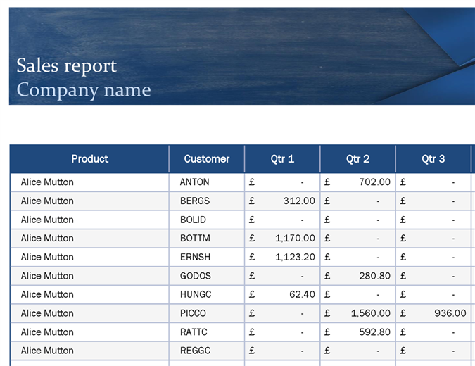 Blue sales report