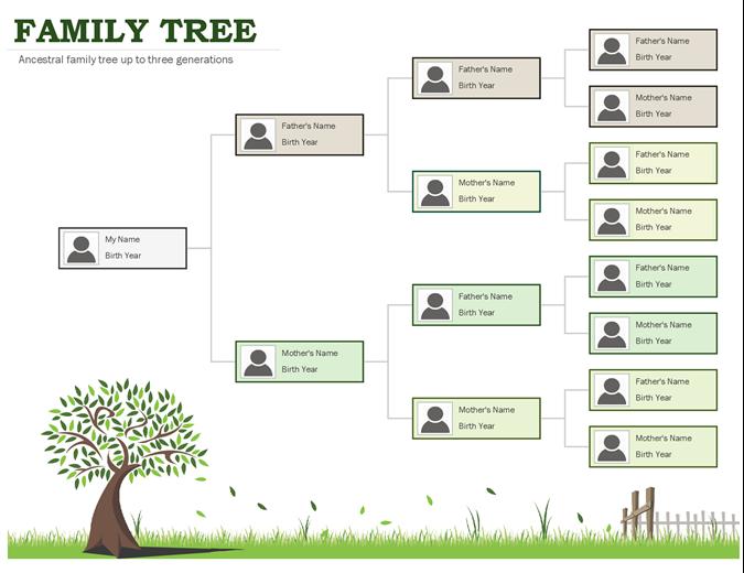 Photo family tree