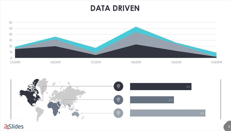 Data-driven presentation, from 24Slides