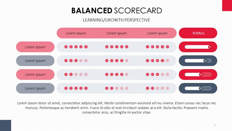 Balanced scorecard, from 24Slides
