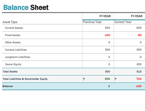 Balance sheet for Year end balance sheet template
