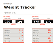 Partner weight tracker