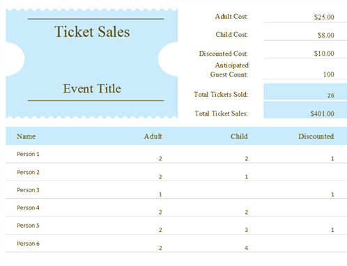 Ticket sales tracker