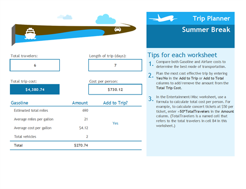 Trip expenses planner