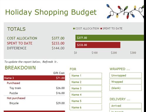Holiday shopping budget