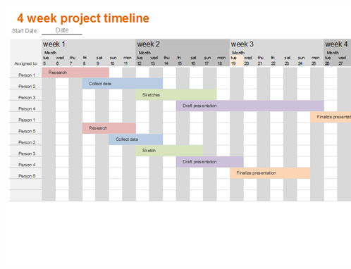 Four week project timeline
