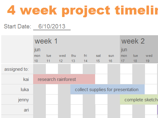 Chevrons In Powerpoint Pasoevolistco - Weekly project timeline template excel