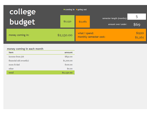 college budget office templates
