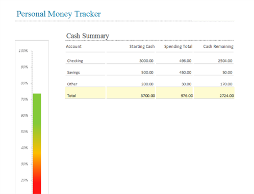 personal money tracker office templates