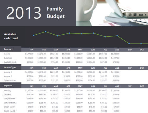 Family Budget Office Templates