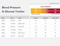 Blood pressure and glucose tracker