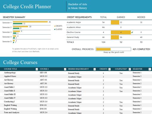 College credits tracker