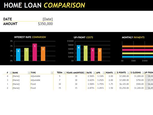 loan comparison excel
