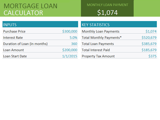 Mortgage Loan Calculator  Monthly Payment Template