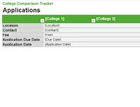 College Comparison Tracker