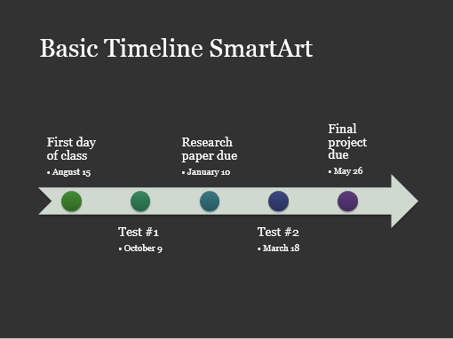 Timeline SmartArt diagram slide (white on dark gray, widescreen)