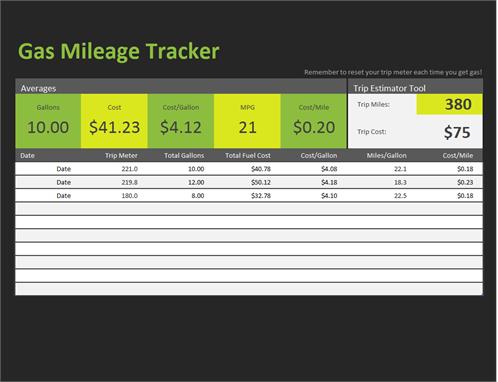 Gas mileage log
