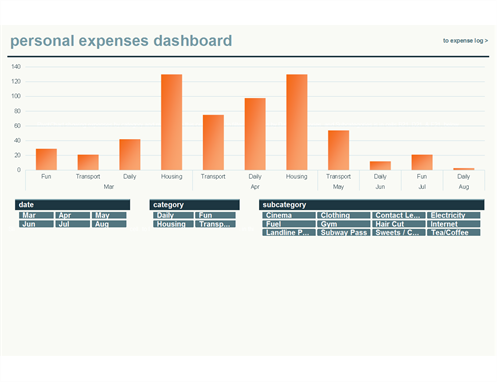 Personal expenses calculator