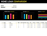 Home loan comparison