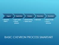 Timeline slide (blue horizontal chevrons, widescreen)