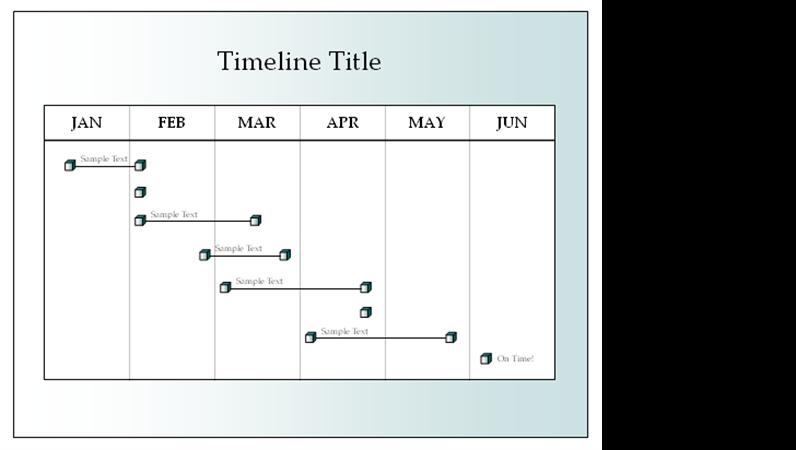 Six-month timeline