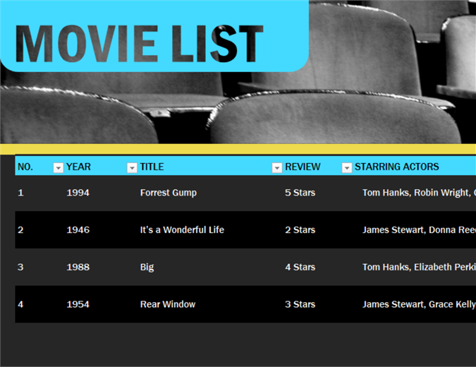 Movie list