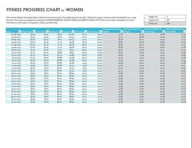 Fitness progress chart for women (metric)