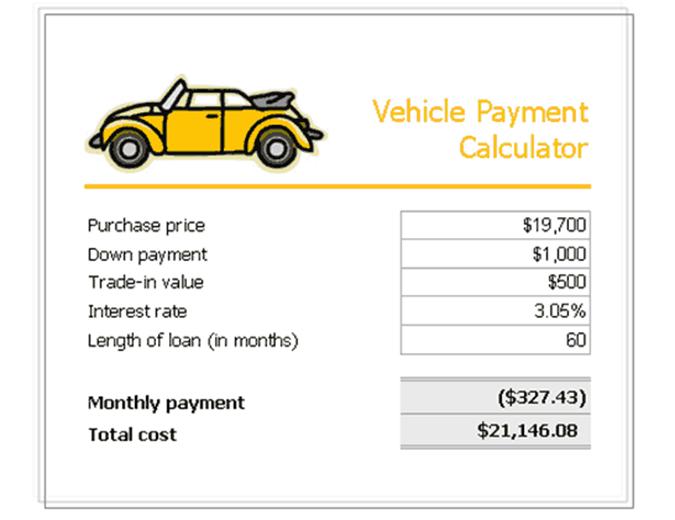 Car Payment Calculator >> Vehicle Loan Payment Calculator