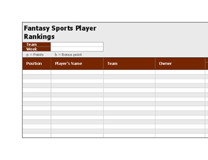 Fantasy sports player rankings