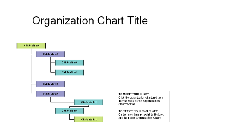 Right-hanging organization chart