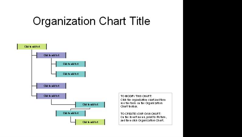 Right Hanging Organization Chart
