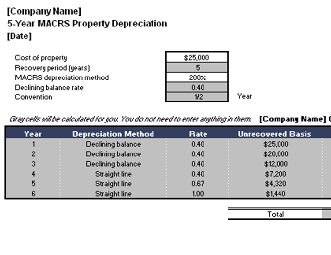 MACRS property depreciation