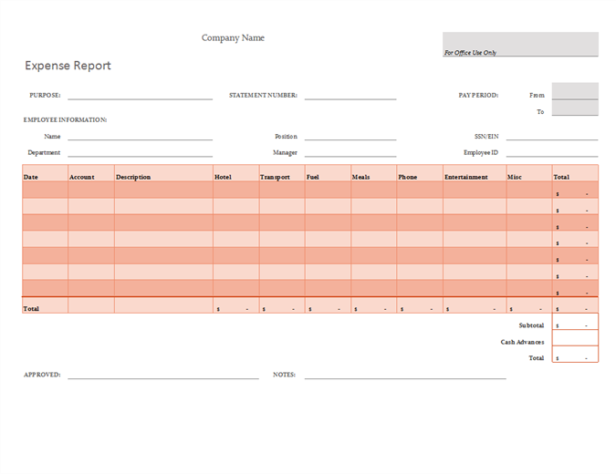 Expenses report