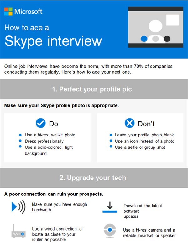 How to Ace a Skype Interview