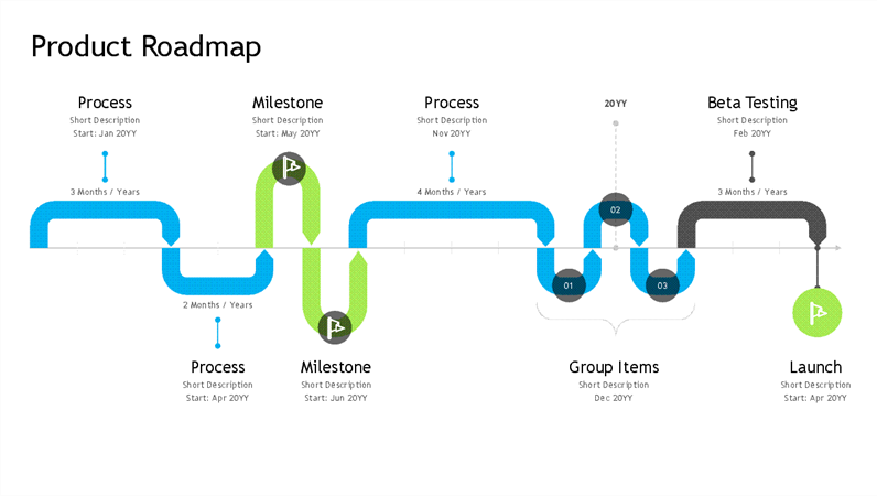 product roadmap timeline