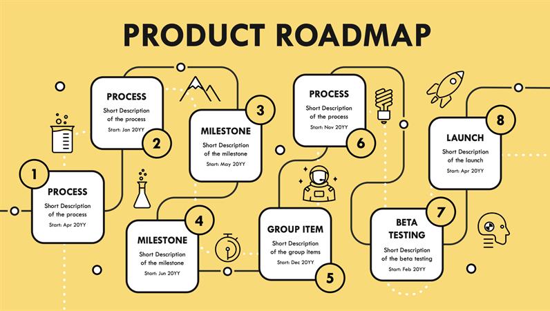 Product roadmap timeline