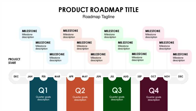 Quarterly product roadmap timeline