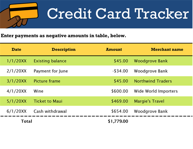 Credit card tracker