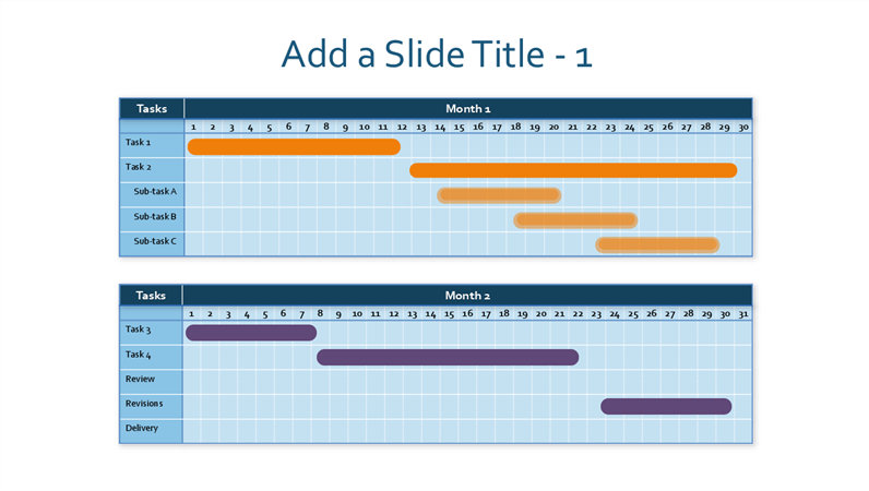 Two month Gantt chart