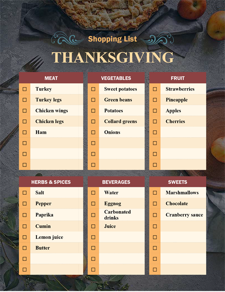 Thanksgiving shopping list