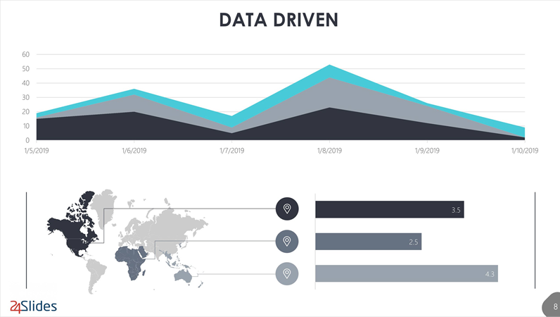 Data-driven presentation, from 24Slides