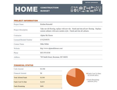 Home construction budget