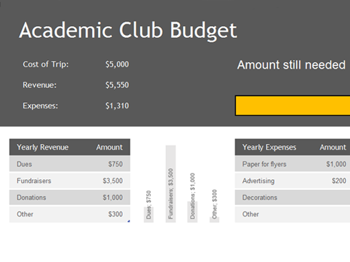 Academic club budget - Office Templates
