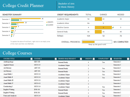 College credit planner