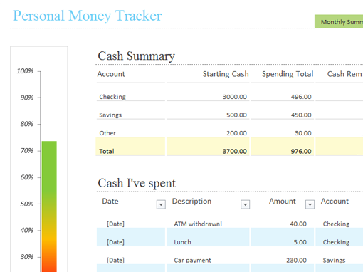 personal money management excel template personal