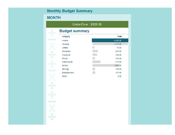 budget calulator