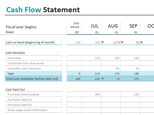 Cash Flow Statement  Flow Sheet Templates