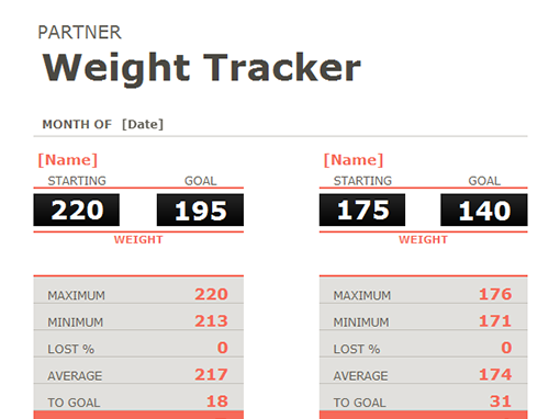 Partner weight tracker