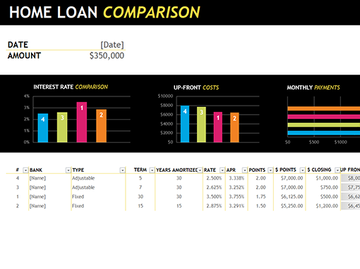 Home loan comparison - Office Templates