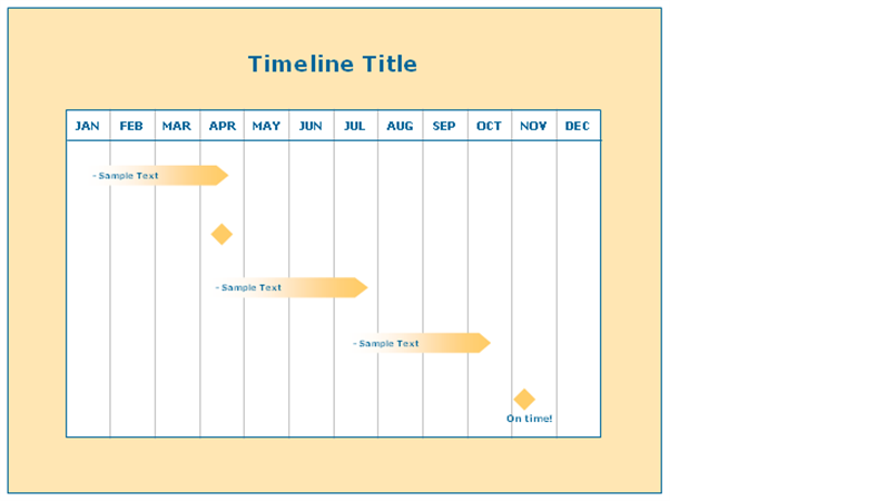 Timelines Office – Sample Event Timeline